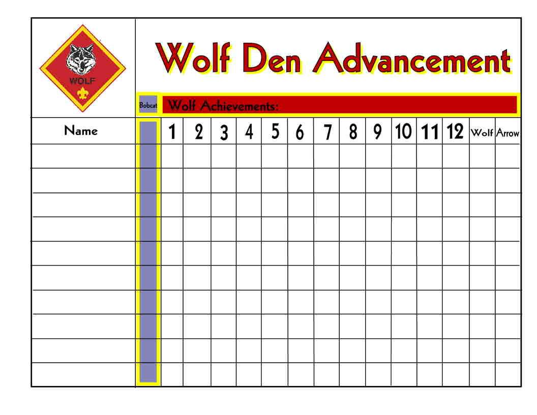 Boy Scout Advancement Chart | Car Interior Design