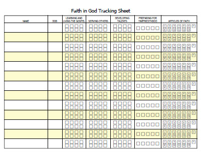 Faith in God Tracking Sheet