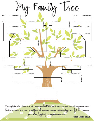 Family Tree Template Family Tree Template Spanish
