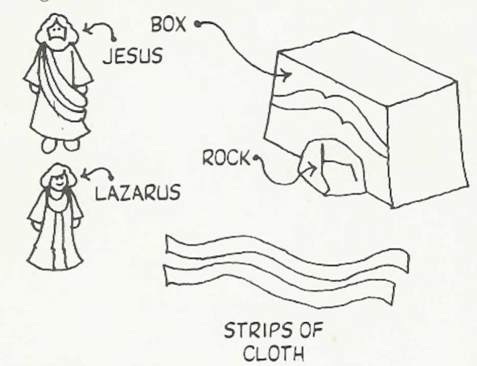 raiseslazaruscoloringpage free jesus raises lazarus coloring pages